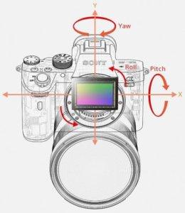 Sony Alpha 7R III mit 5-Achsen-Bildstabilisator bei Foto Seitz